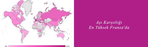 Aşı Karşıtlığı En Yüksek Fransa'da